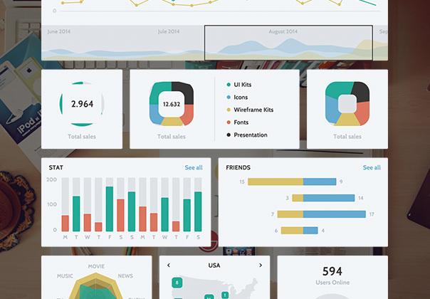 Edge UI Kit Plus